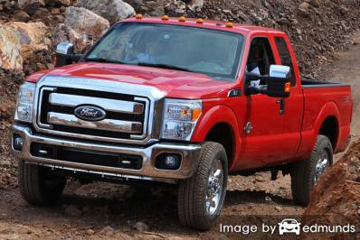 Insurance quote for Ford F-250 in Pittsburgh