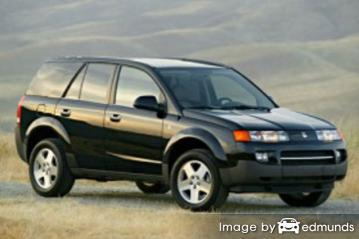 Insurance quote for Saturn VUE in Pittsburgh